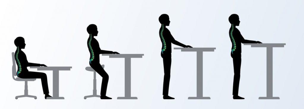 standing desk use